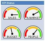 KPI (1)