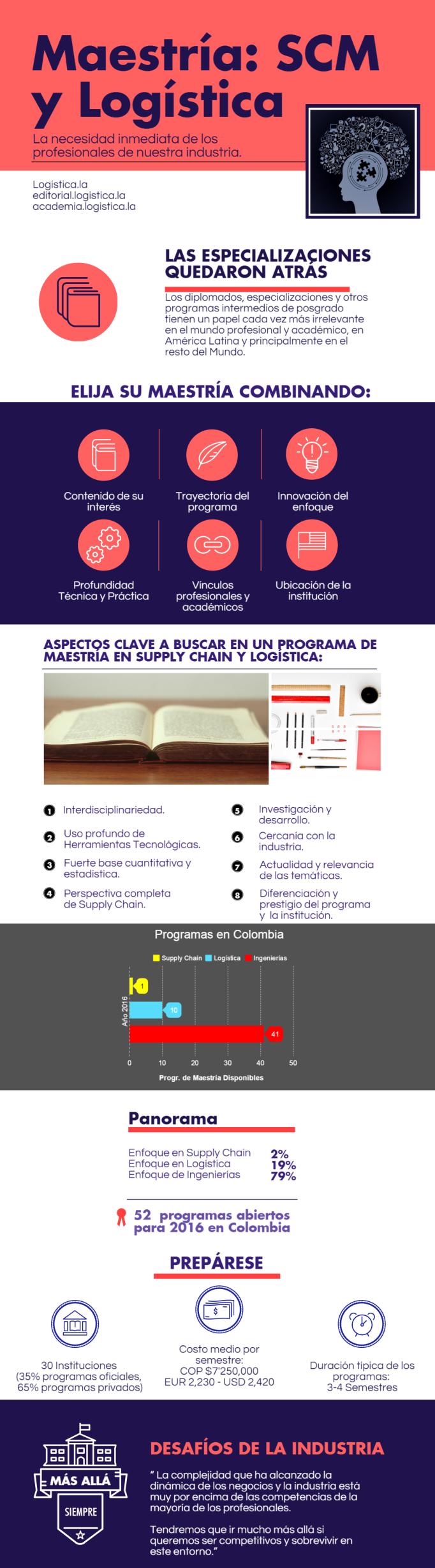 Maestrías en Colombia 2016 logística y supply chain