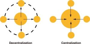centralizacion2