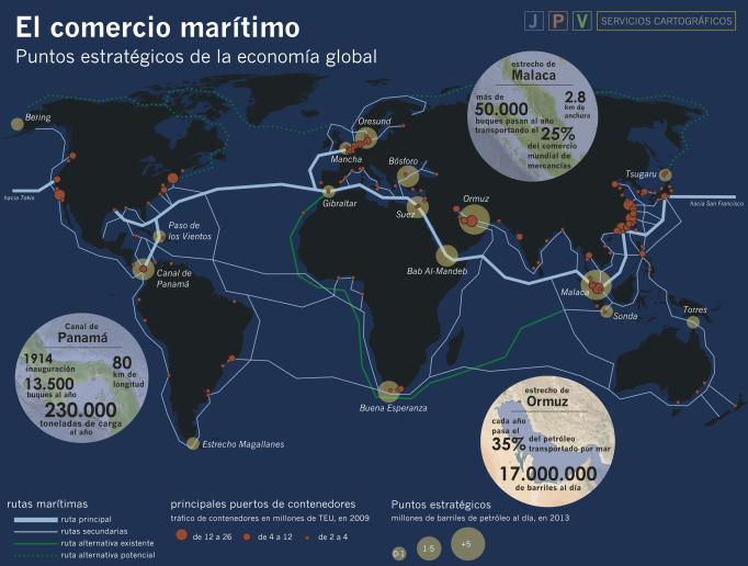 puntos-estrategicos-comercio-maritimo