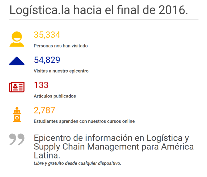 2016: el año de Logística.la